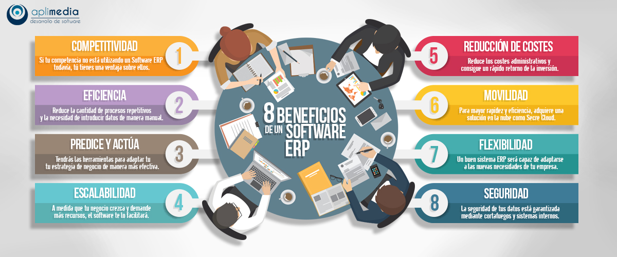 8 beneficios de implementar un software ERP