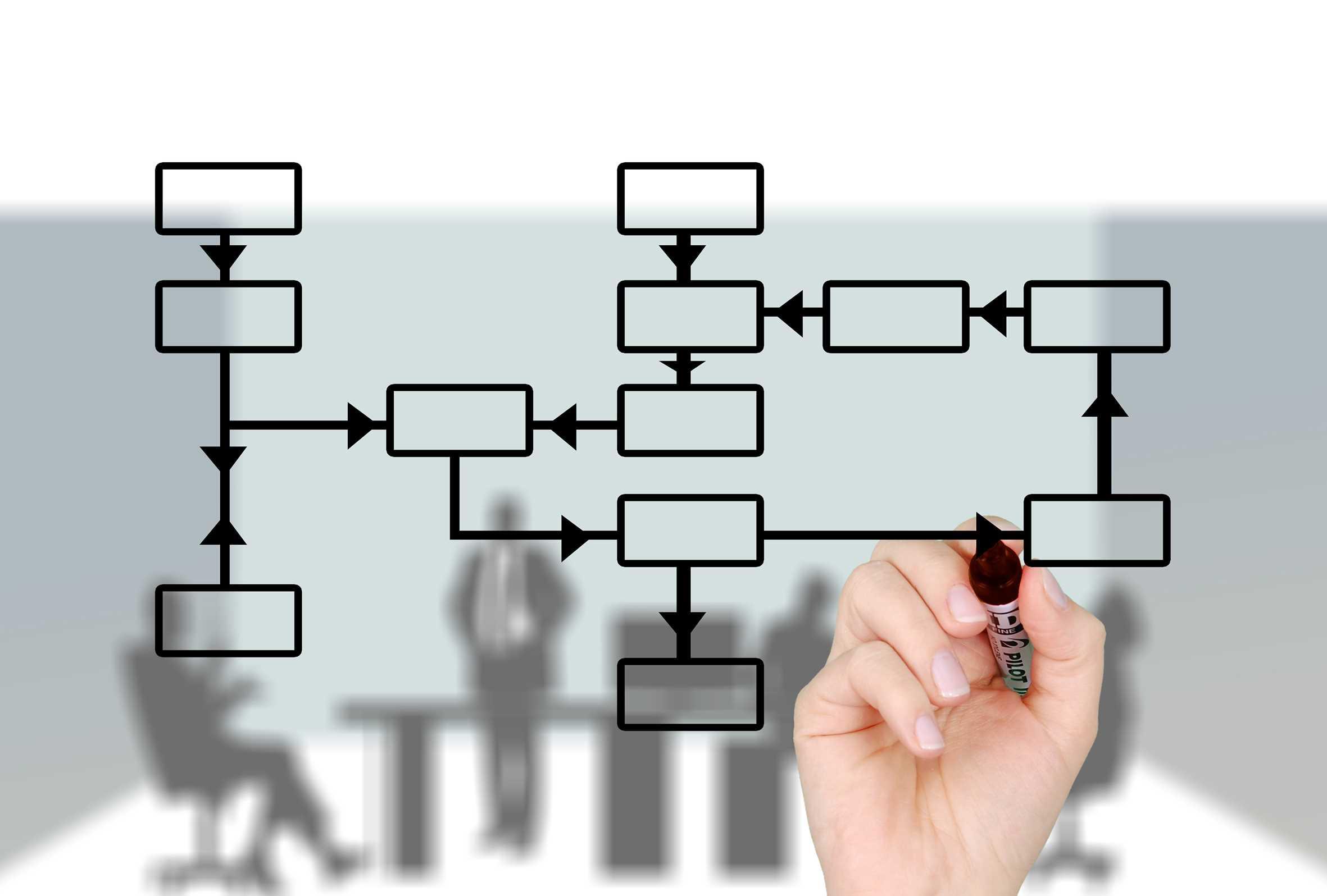 Presenta mejor tu empresa con estos 10 consejos
