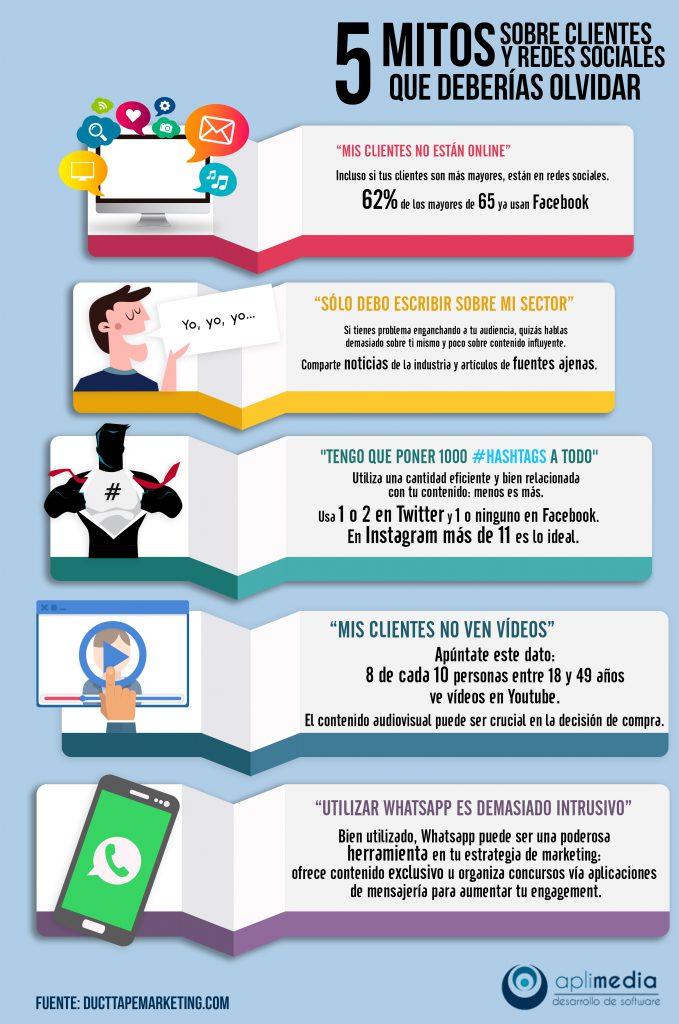 Como hacer marketing en redes sociales
