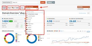 Software para empresas para analítica digital