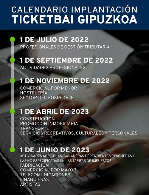 Calendario de TicketBAI en Guipúzcoa